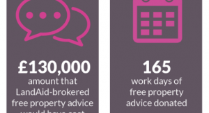 LandAid's Free Property Advice Programme