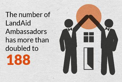 Infographic showing our number of LandAid Ambassadors